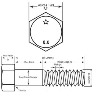 Bolt Diagram