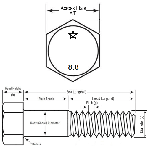 Hex Head Bolt Diagram
